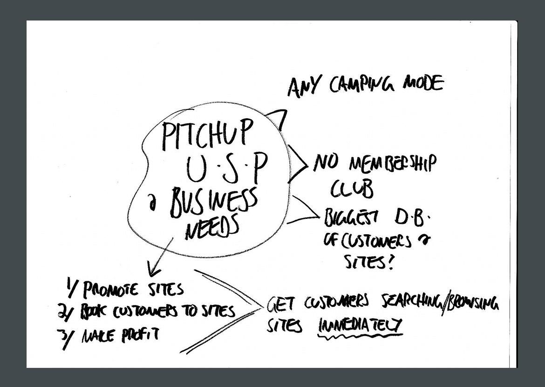 PU-Sketch1