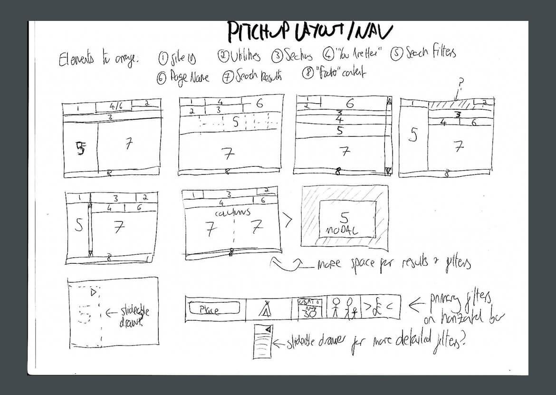 PU-Sketch7