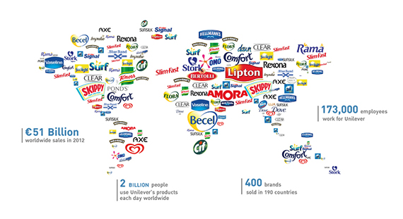 Unilever-1